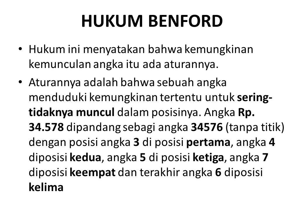 HUKUM BENFORD Hukum ini menyatakan bahwa kemungkinan kemunculan angka itu ada aturannya.