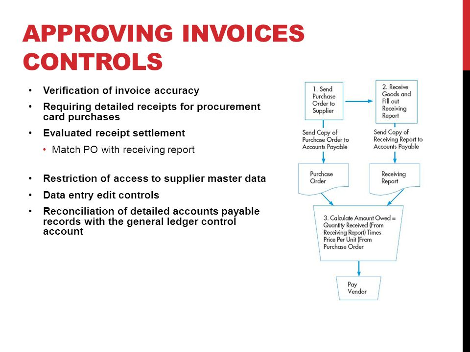 Approving Invoices Controls