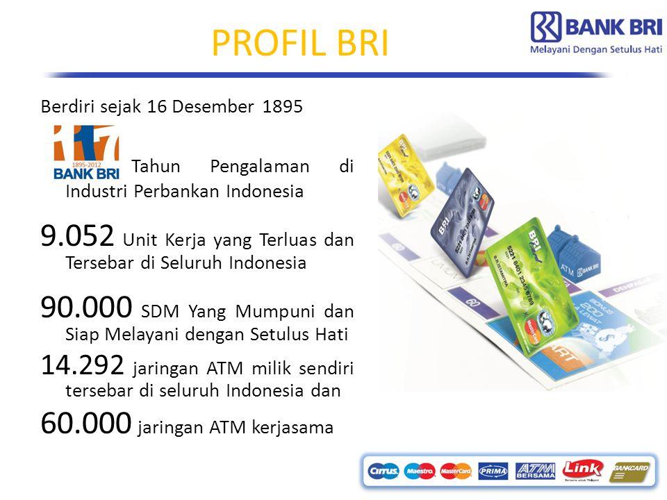 Tahun Pengalaman di Industri Perbankan Indonesia