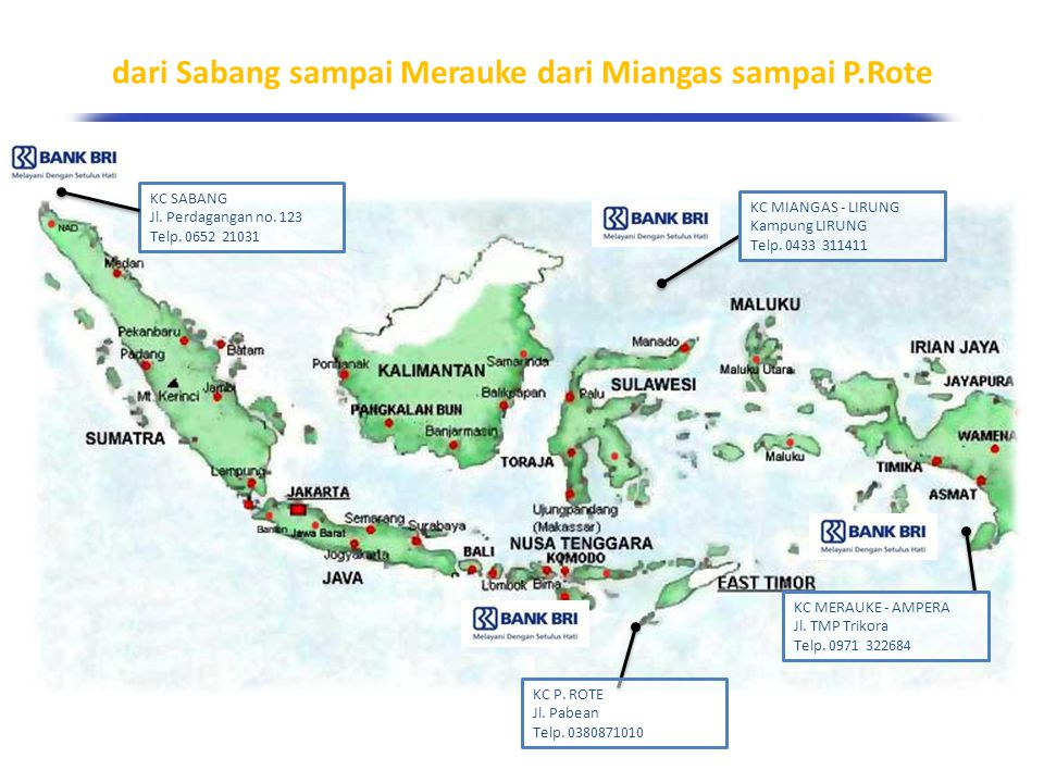 dari Sabang sampai Merauke dari Miangas sampai P.Rote