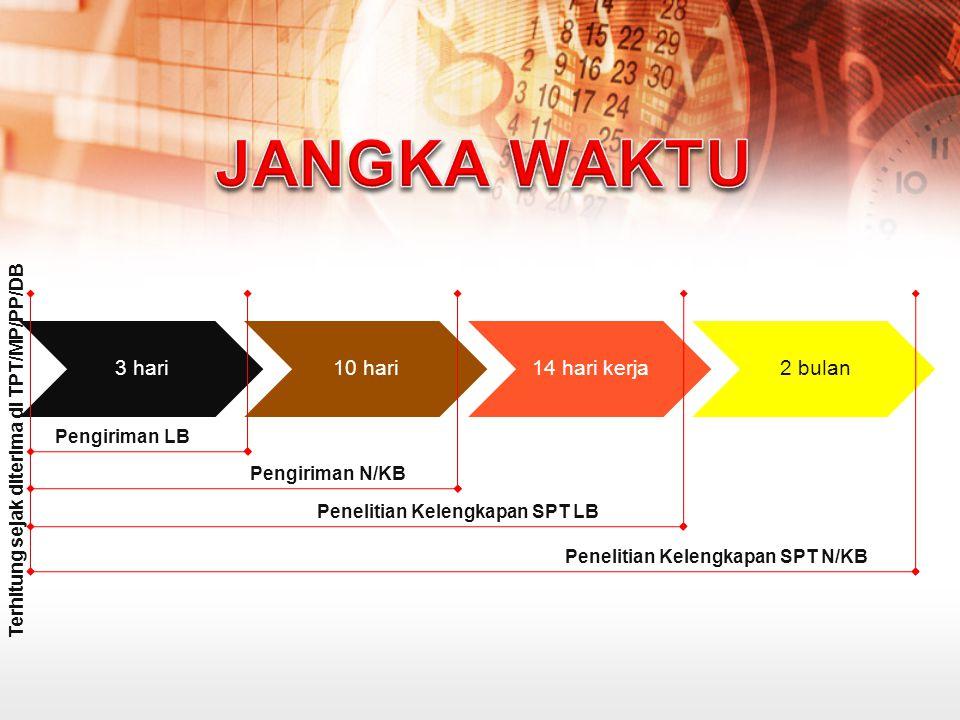 Terhitung sejak diterima di TPT/MP/PP/DB