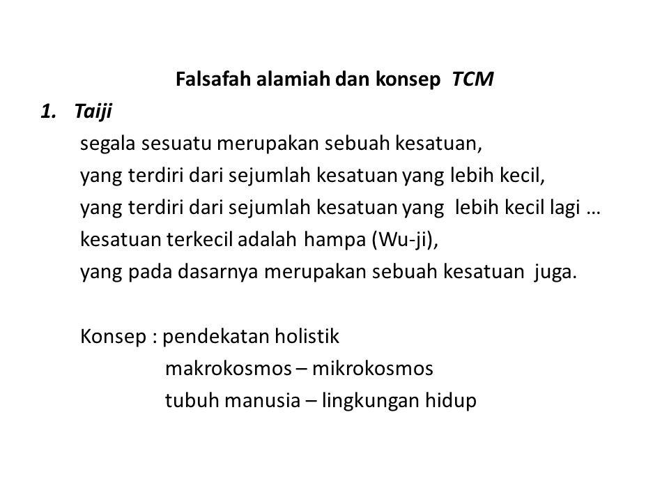 Falsafah alamiah dan konsep TCM