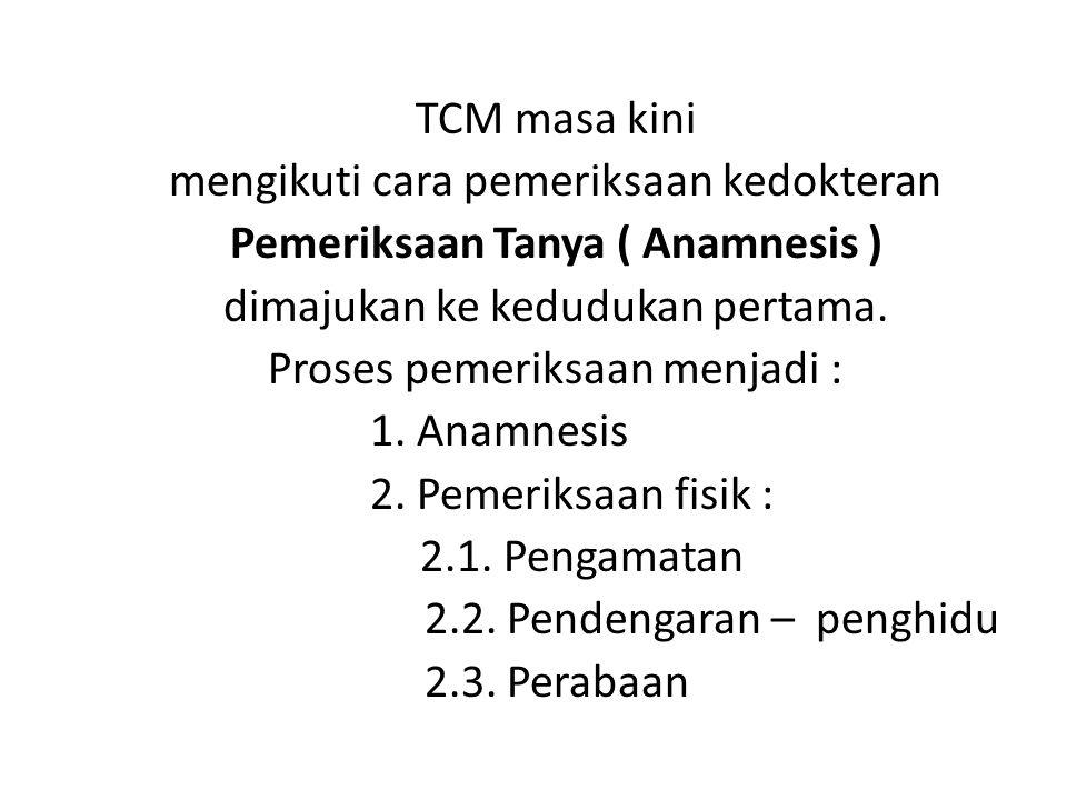 Pemeriksaan Tanya ( Anamnesis )