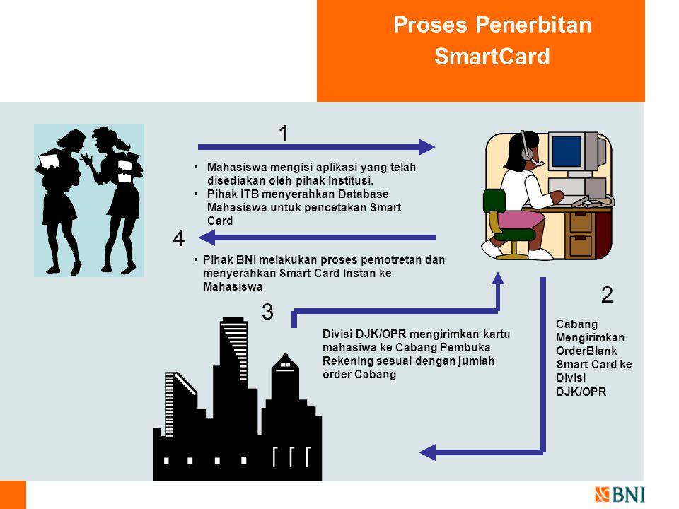 Proses Penerbitan SmartCard