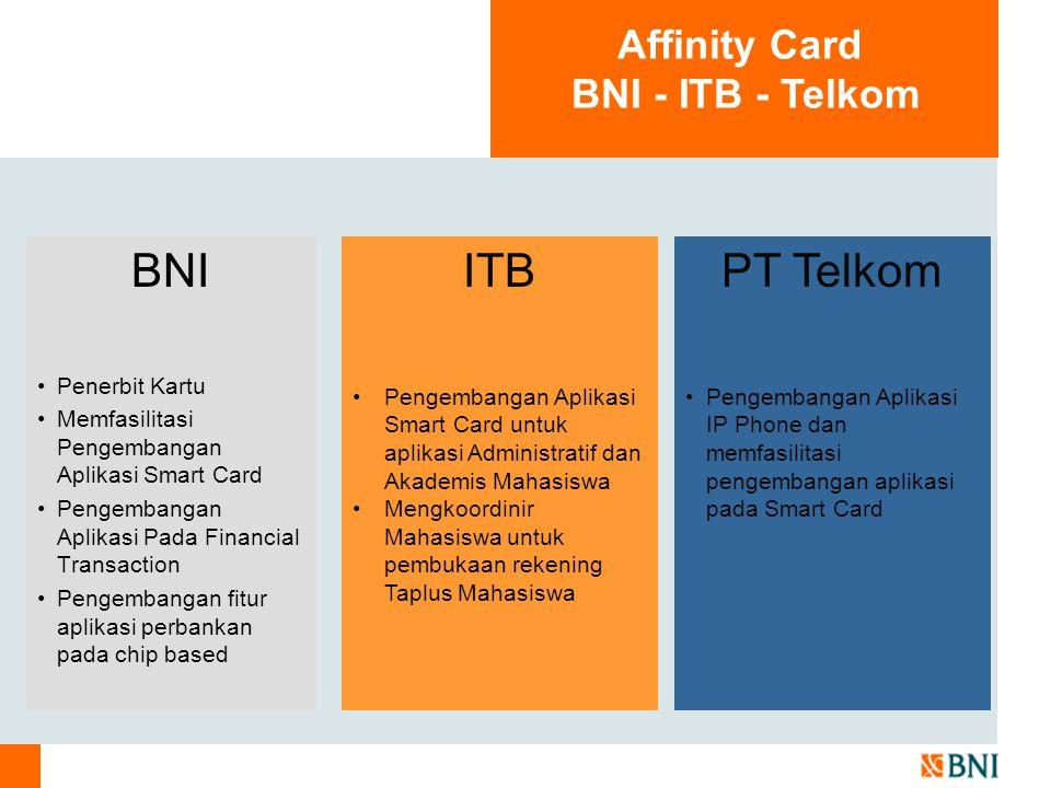 BNI ITB PT Telkom Affinity Card BNI - ITB - Telkom Penerbit Kartu