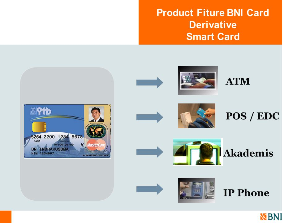 Product Fiture BNI Card Derivative