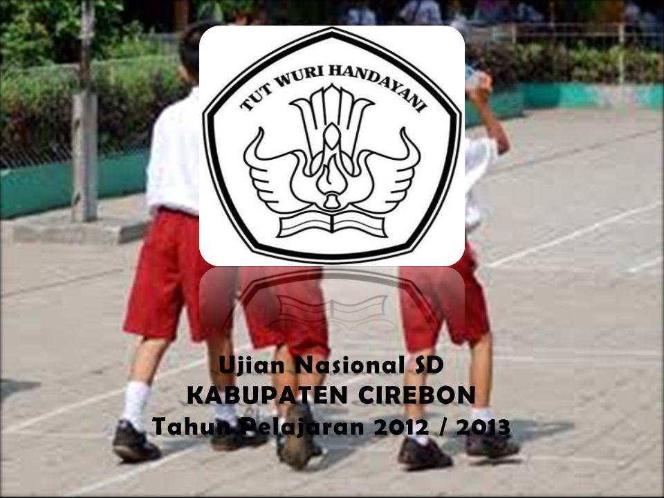 Ujian Nasional SD KABUPATEN CIREBON Tahun Pelajaran 2012 / 2013