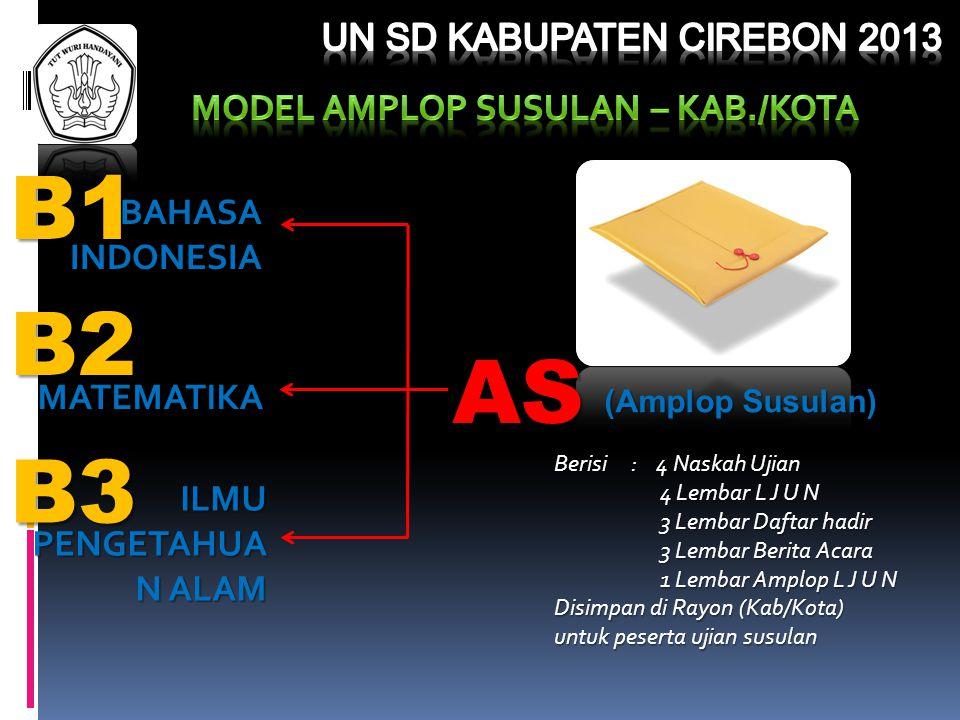 MODEL AMPLOP SUSULAN – KAB./KOTA