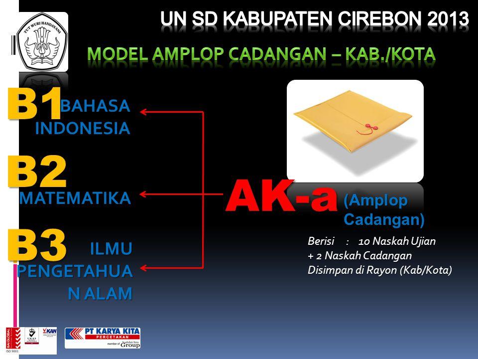 MODEL AMPLOP CADANGAN – KAB./KOTA