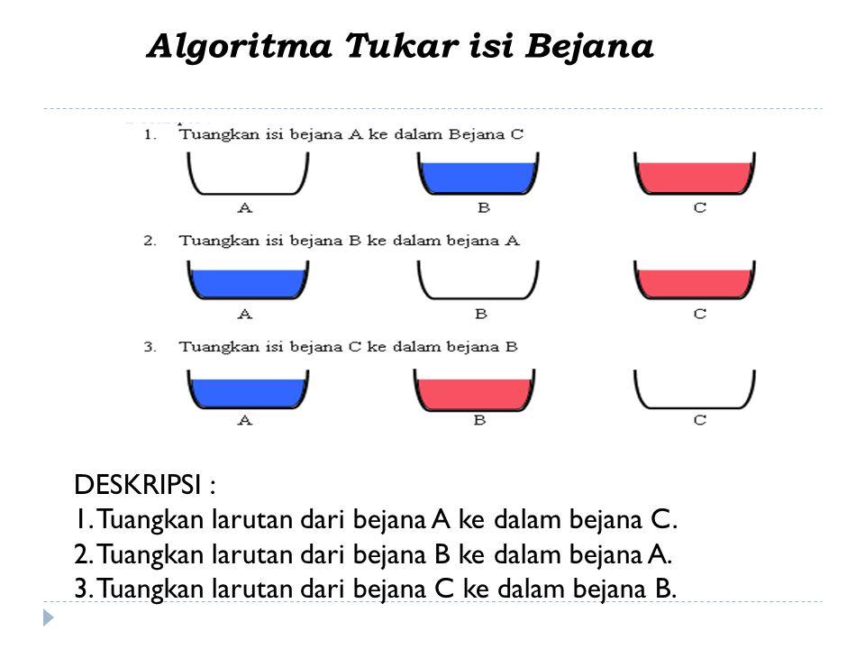 Algoritma Tukar isi Bejana