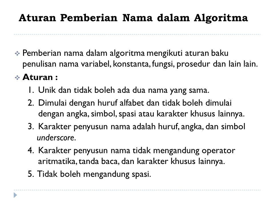 Aturan Pemberian Nama dalam Algoritma