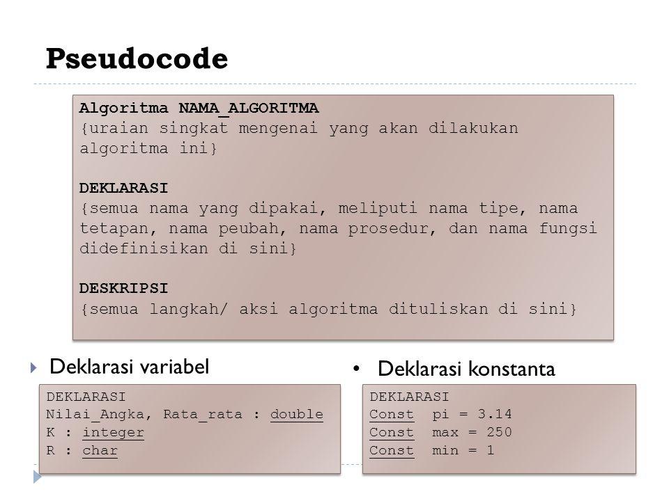 Pseudocode Deklarasi variabel Deklarasi konstanta