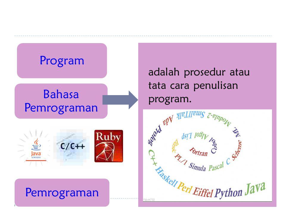 Program Bahasa Pemrograman Pemrograman