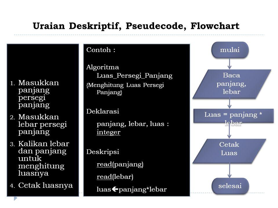 Uraian Deskriptif, Pseudecode, Flowchart