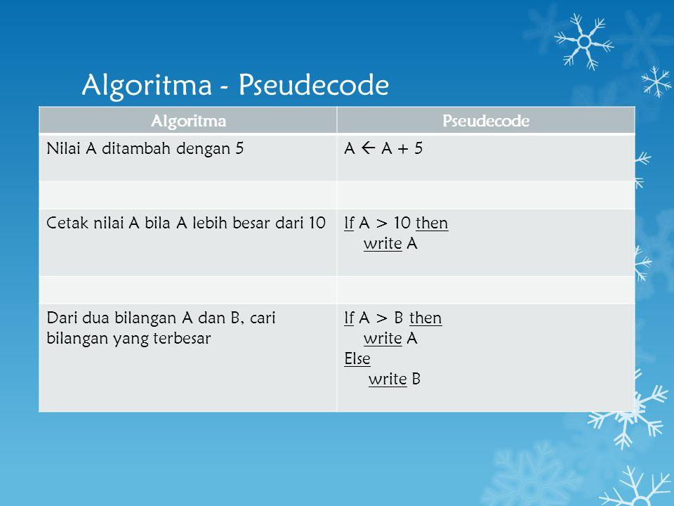 Algoritma - Pseudecode