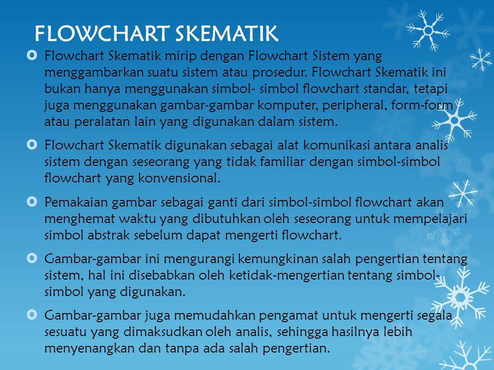 FLOWCHART SKEMATIK