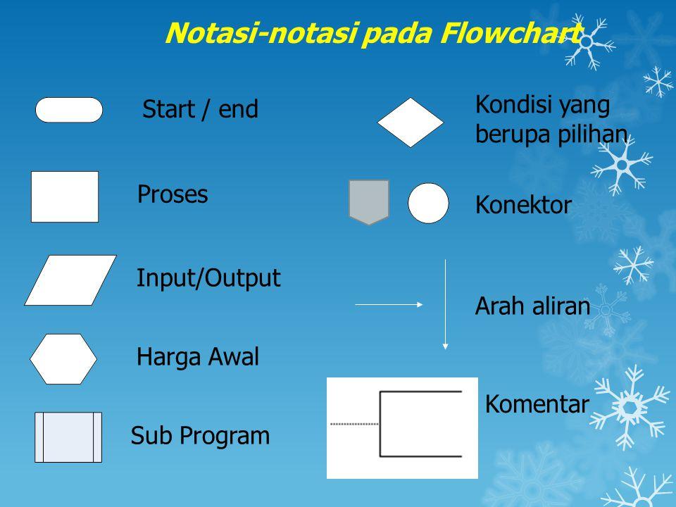 Notasi-notasi pada Flowchart