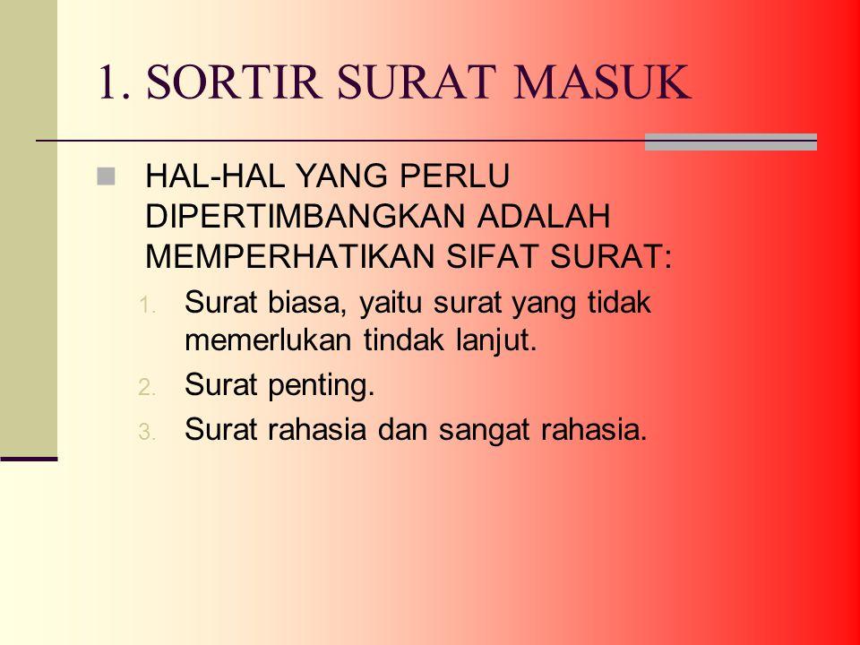 1. SORTIR SURAT MASUK HAL-HAL YANG PERLU DIPERTIMBANGKAN ADALAH MEMPERHATIKAN SIFAT SURAT: