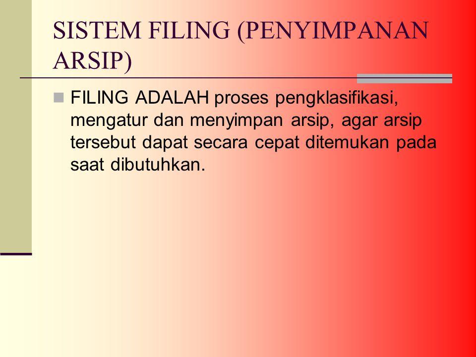 SISTEM FILING (PENYIMPANAN ARSIP)
