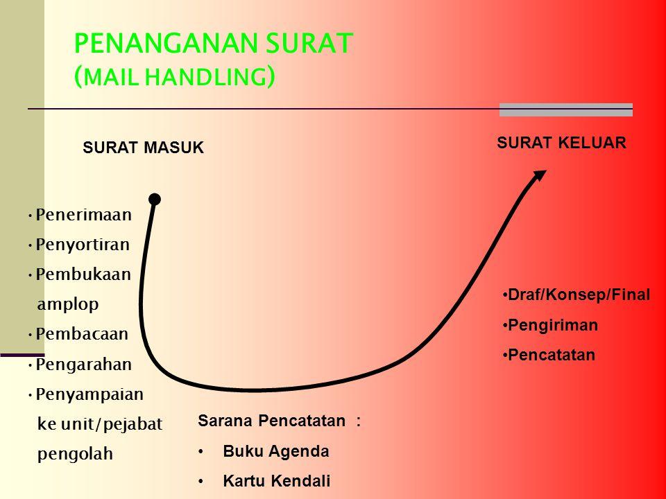 PENANGANAN SURAT (MAIL HANDLING)