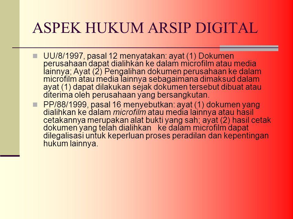 ASPEK HUKUM ARSIP DIGITAL