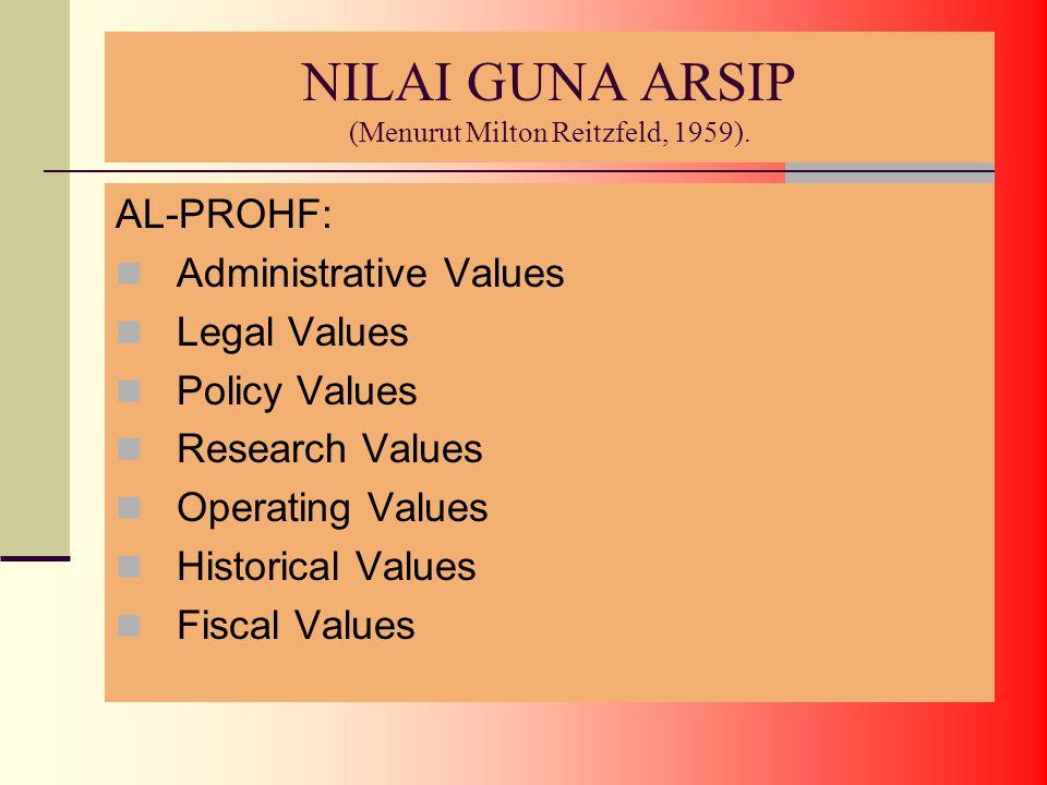 NILAI GUNA ARSIP (Menurut Milton Reitzfeld, 1959).