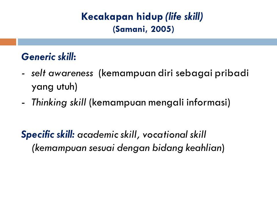 Kecakapan hidup (life skill) (Samani, 2005)
