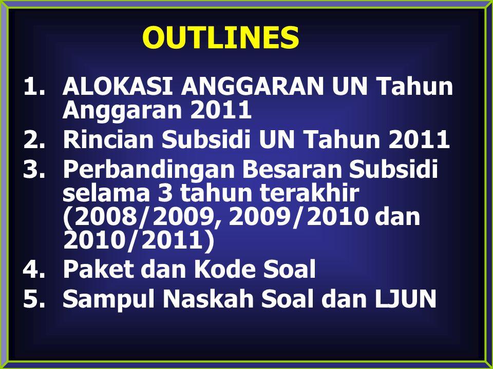OUTLINES ALOKASI ANGGARAN UN Tahun Anggaran 2011