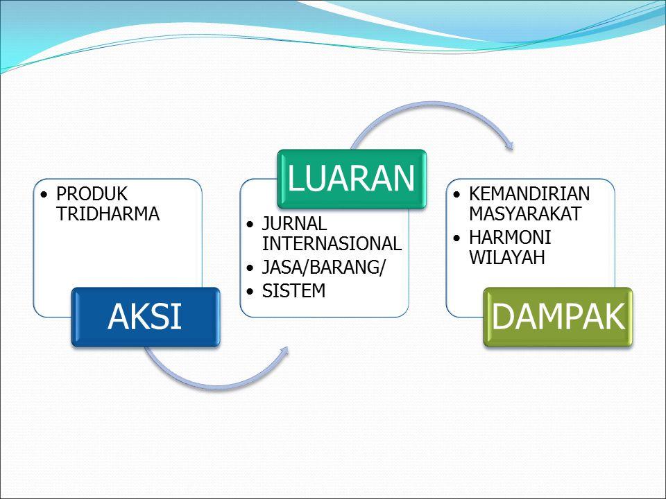 AKSI LUARAN DAMPAK PRODUK TRIDHARMA JURNAL INTERNASIONAL JASA/BARANG/