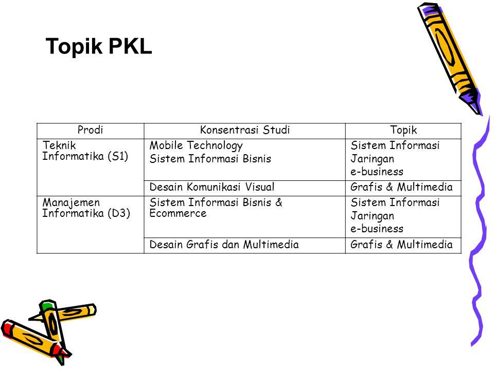 Topik PKL Prodi Konsentrasi Studi Topik Teknik Informatika (S1)