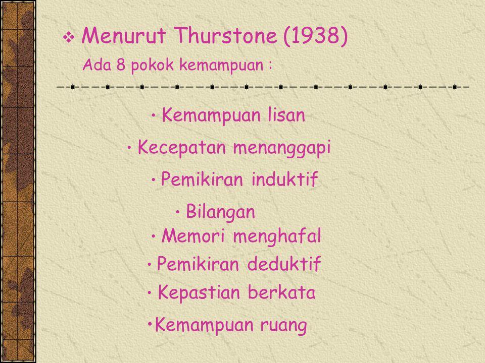 Kemampuan ruang Menurut Thurstone (1938) Ada 8 pokok kemampuan :