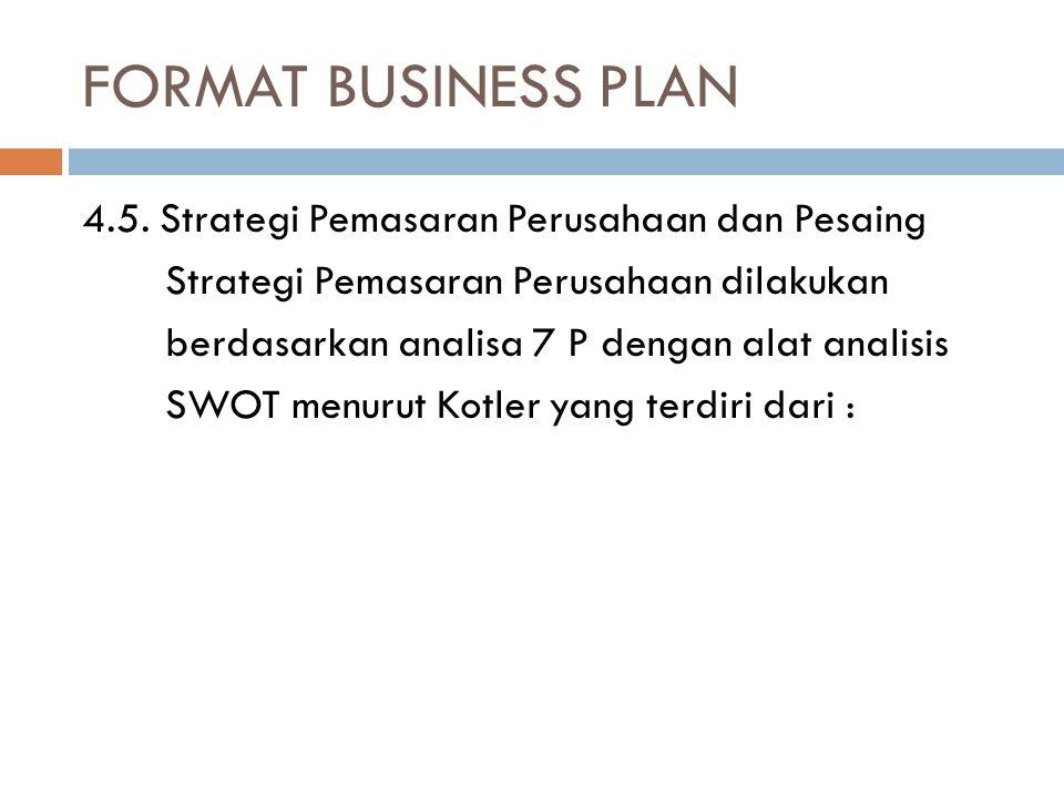 FORMAT BUSINESS PLAN 4.5. Strategi Pemasaran Perusahaan dan Pesaing
