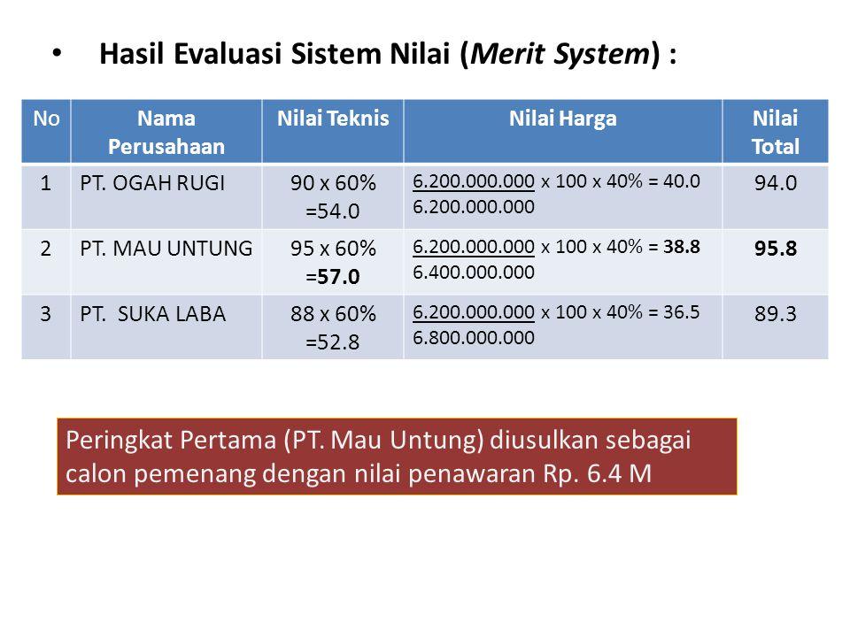 Hasil Evaluasi Sistem Nilai (Merit System) :