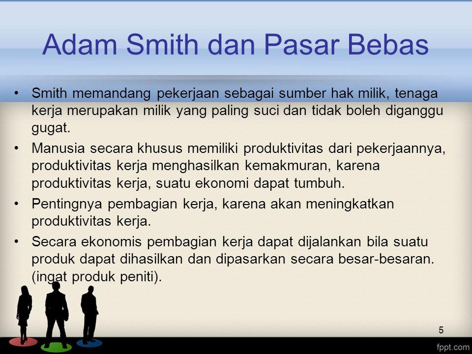Adam Smith dan Pasar Bebas