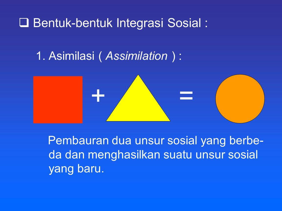 + = Bentuk-bentuk Integrasi Sosial : 1. Asimilasi ( Assimilation ) :