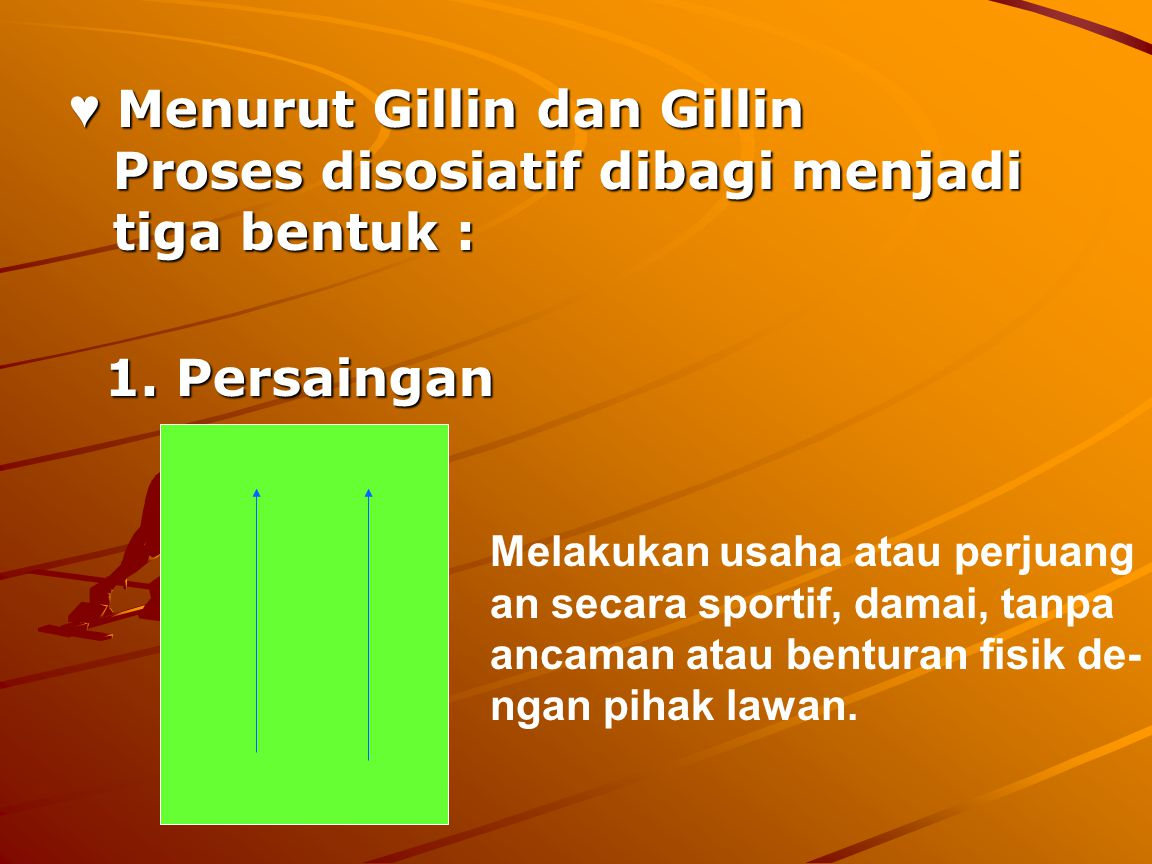 ♥ Menurut Gillin dan Gillin Proses disosiatif dibagi menjadi tiga bentuk :