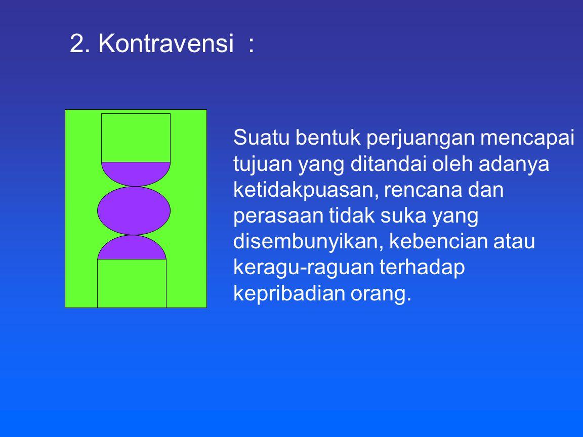 2. Kontravensi :
