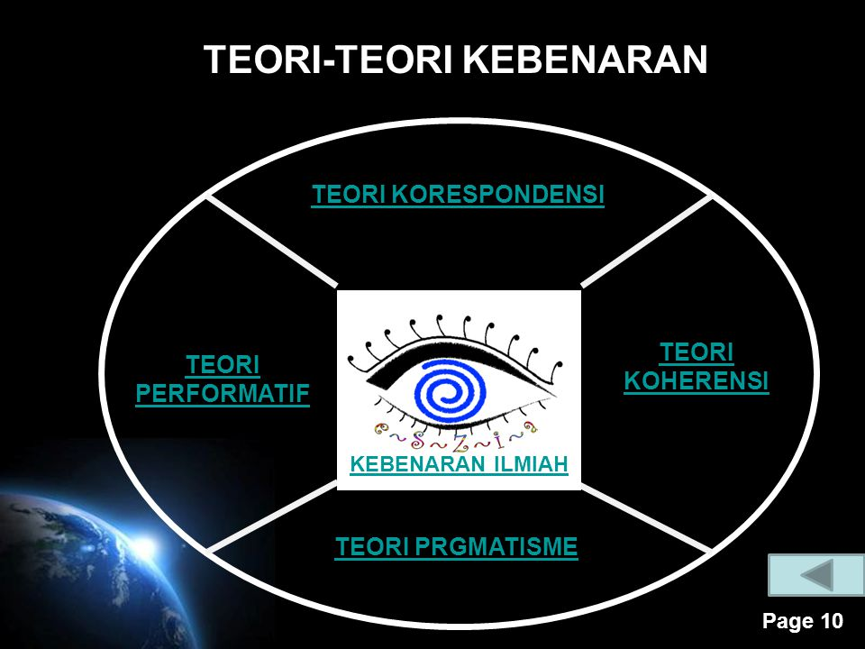 TEORI-TEORI KEBENARAN