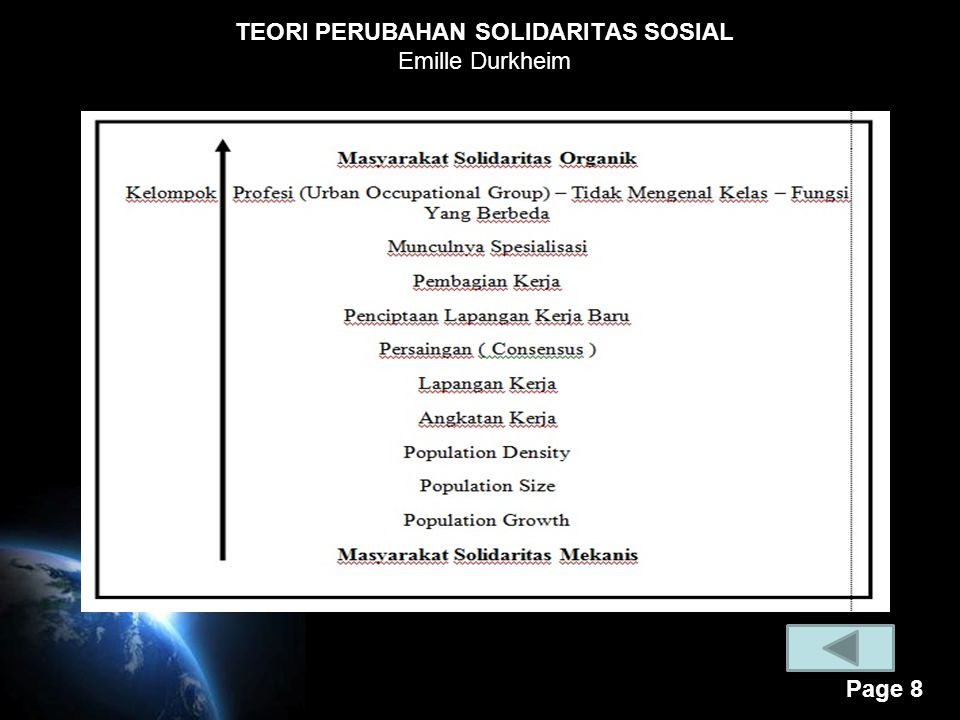 TEORI PERUBAHAN SOLIDARITAS SOSIAL Emille Durkheim