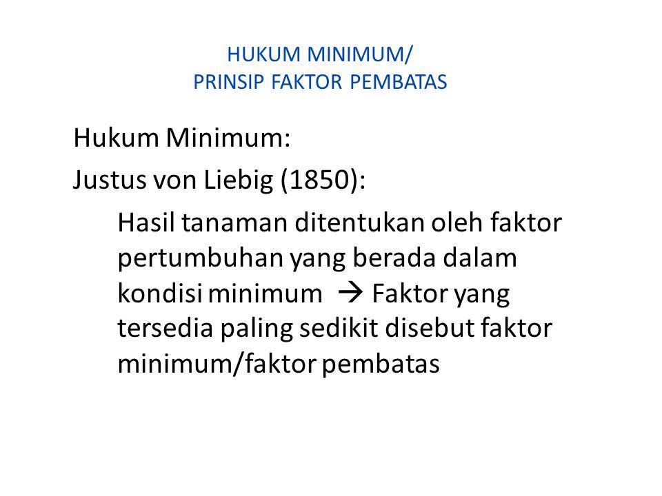 HUKUM MINIMUM/ PRINSIP FAKTOR PEMBATAS