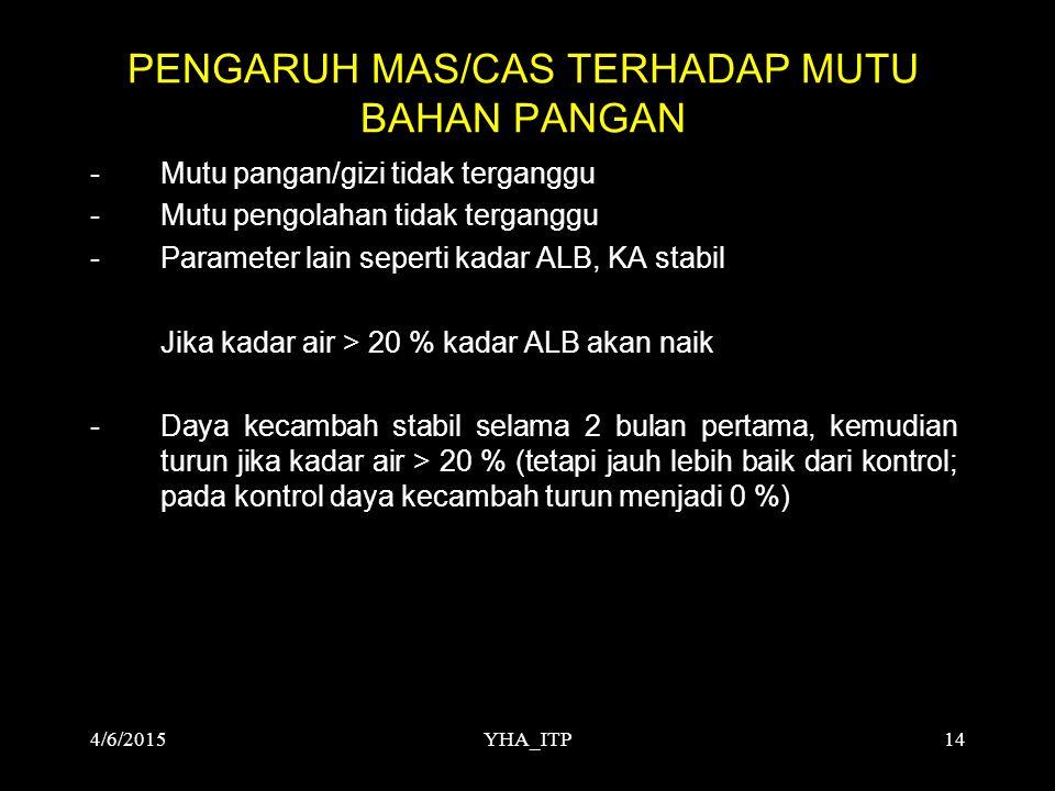 PENGARUH MAS/CAS TERHADAP MUTU BAHAN PANGAN