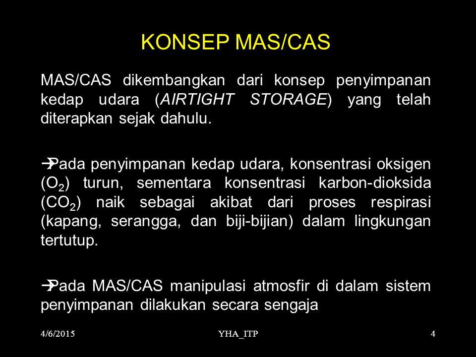 KONSEP MAS/CAS MAS/CAS dikembangkan dari konsep penyimpanan kedap udara (AIRTIGHT STORAGE) yang telah diterapkan sejak dahulu.