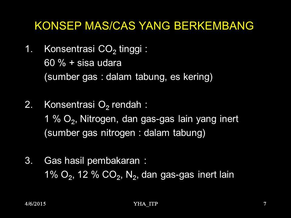 KONSEP MAS/CAS YANG BERKEMBANG