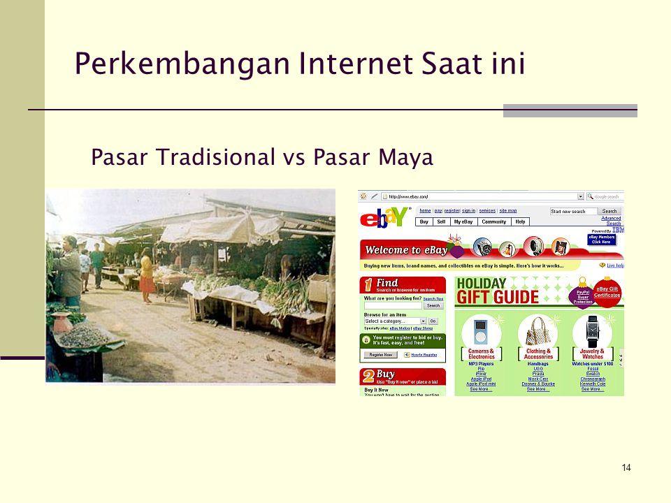 Perkembangan Internet Saat ini
