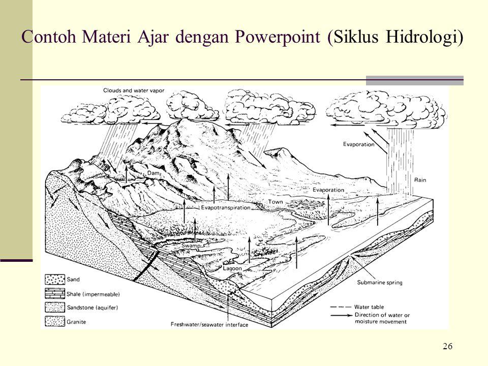 Contoh Materi Ajar dengan Powerpoint (Siklus Hidrologi)