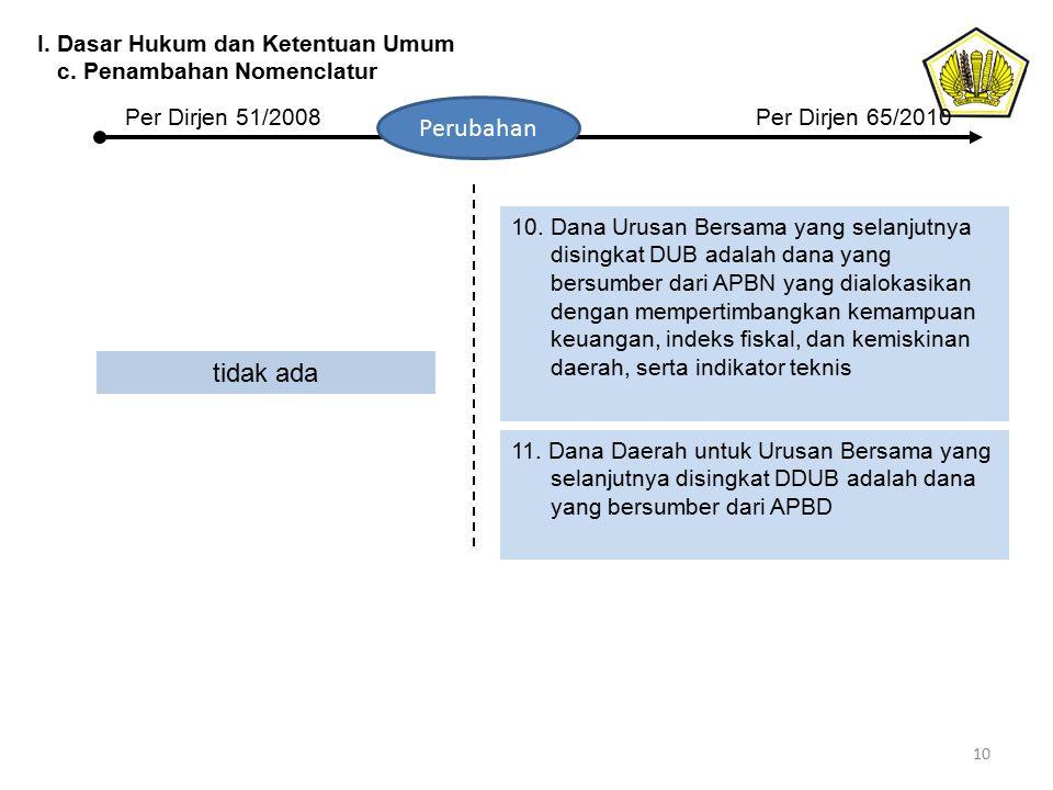 I. Dasar Hukum dan Ketentuan Umum c. Penambahan Nomenclatur