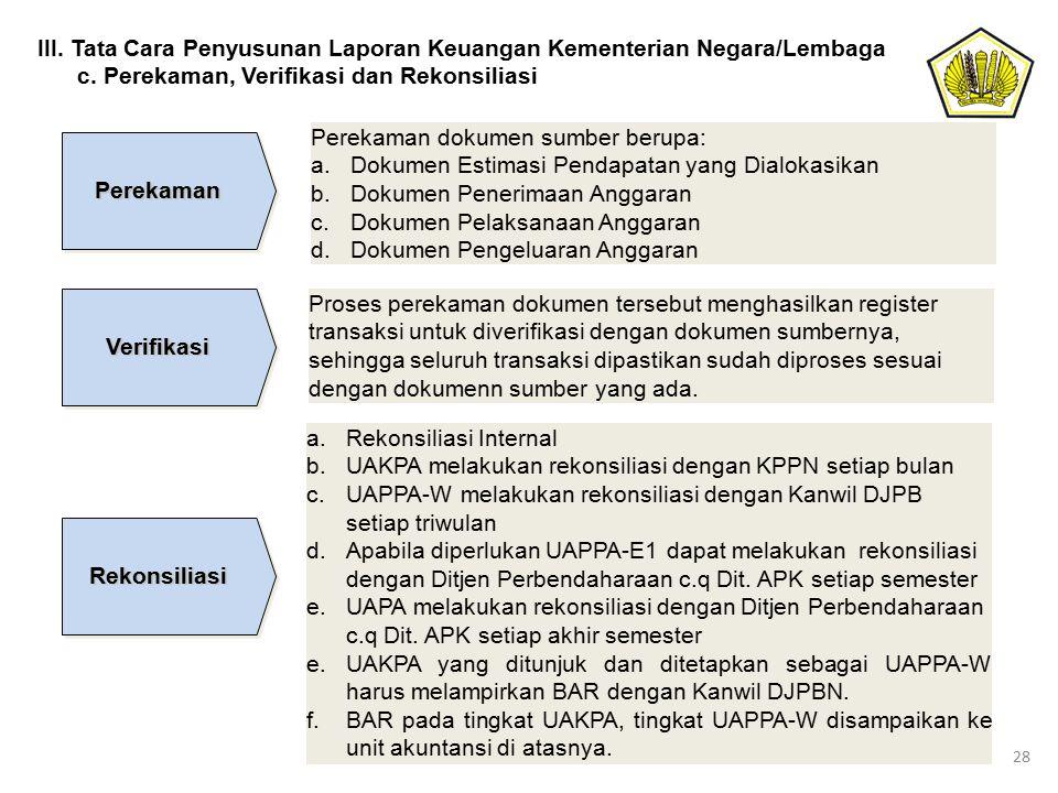 III. Tata Cara Penyusunan Laporan Keuangan Kementerian Negara/Lembaga