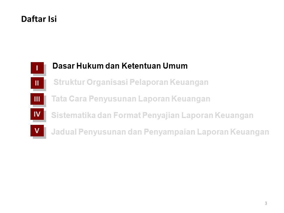 Daftar Isi Dasar Hukum dan Ketentuan Umum