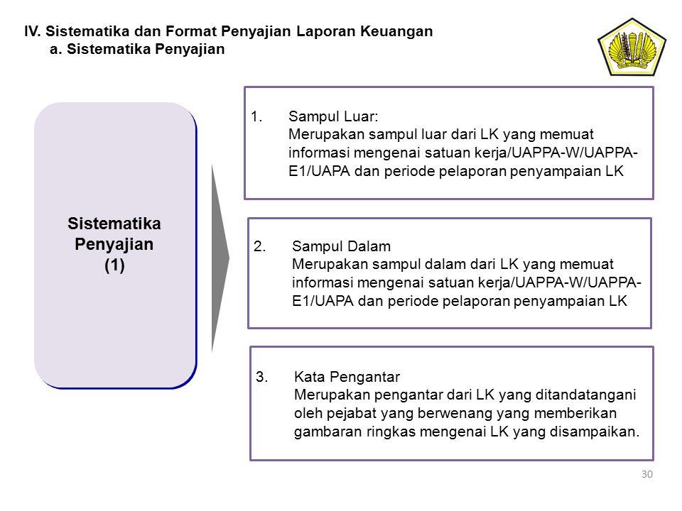 Sistematika Penyajian (1)