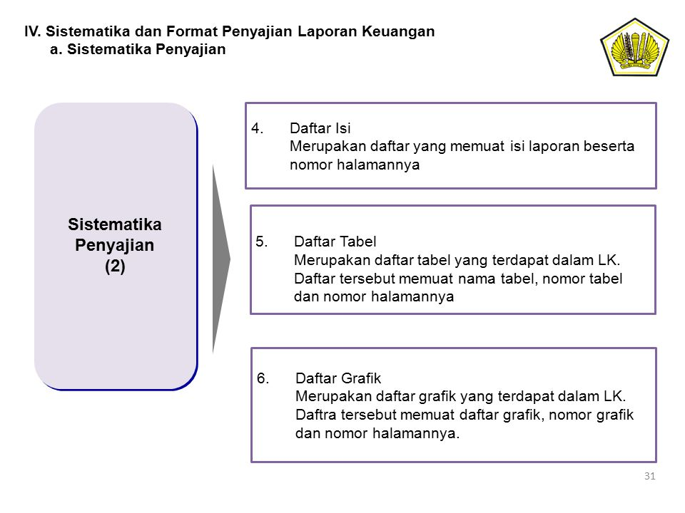 Sistematika Penyajian (2)